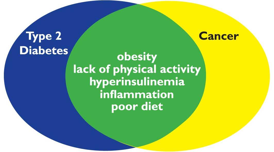 Diabetes.jpg9479