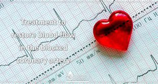 Treatment to restore blood flow in the blocked coronary artery