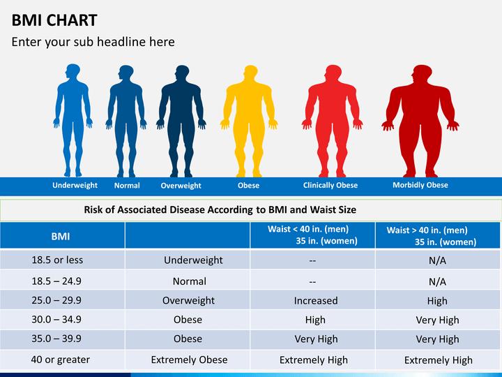 bmi-chart-slide1